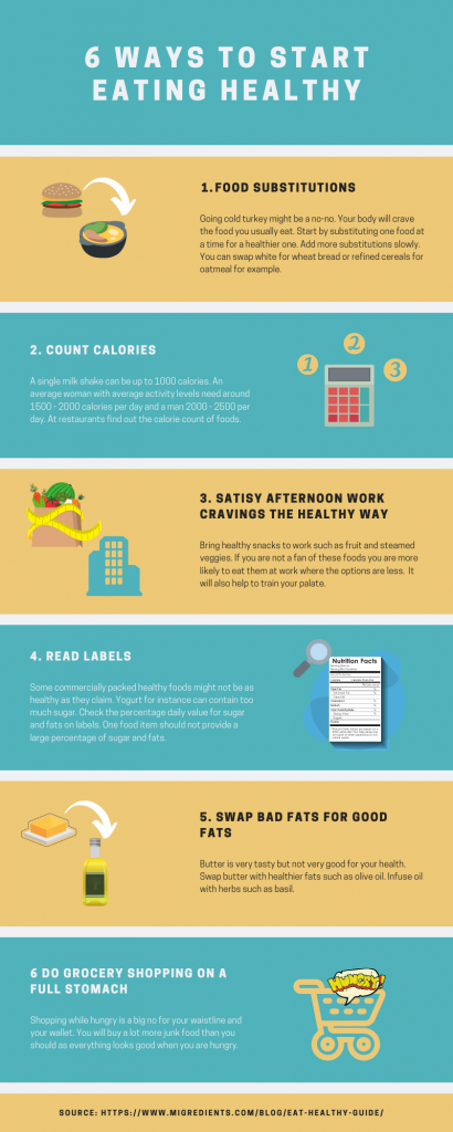 6 Tips to eat healthy and lose weight